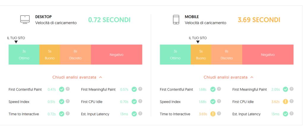 site speed uber